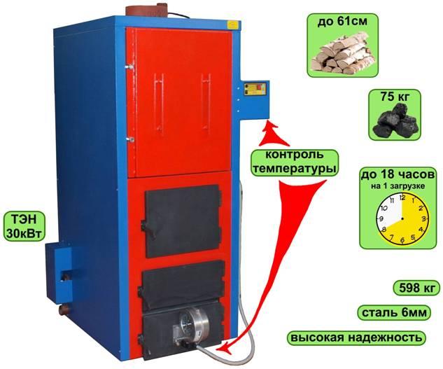 Котел длительного горения СТАРТ-100-Long на 100кВт