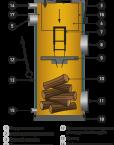Схема работы котла Stropuva